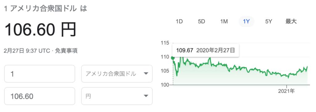 ドル円_2021年2月27日時点
