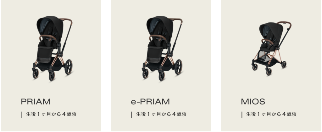cybex platinum strollers